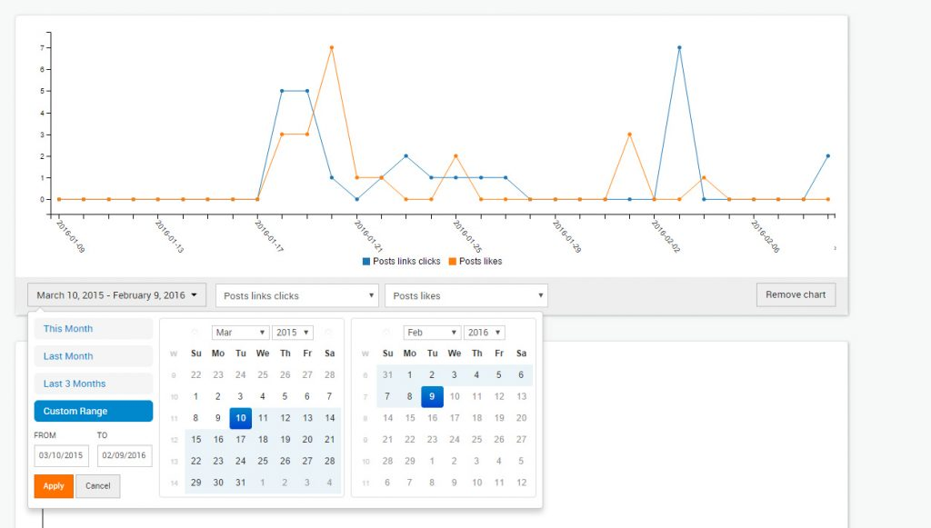 social media analytics tool for digital content strategy