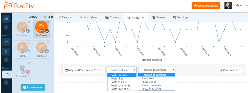 social media analytics postfity