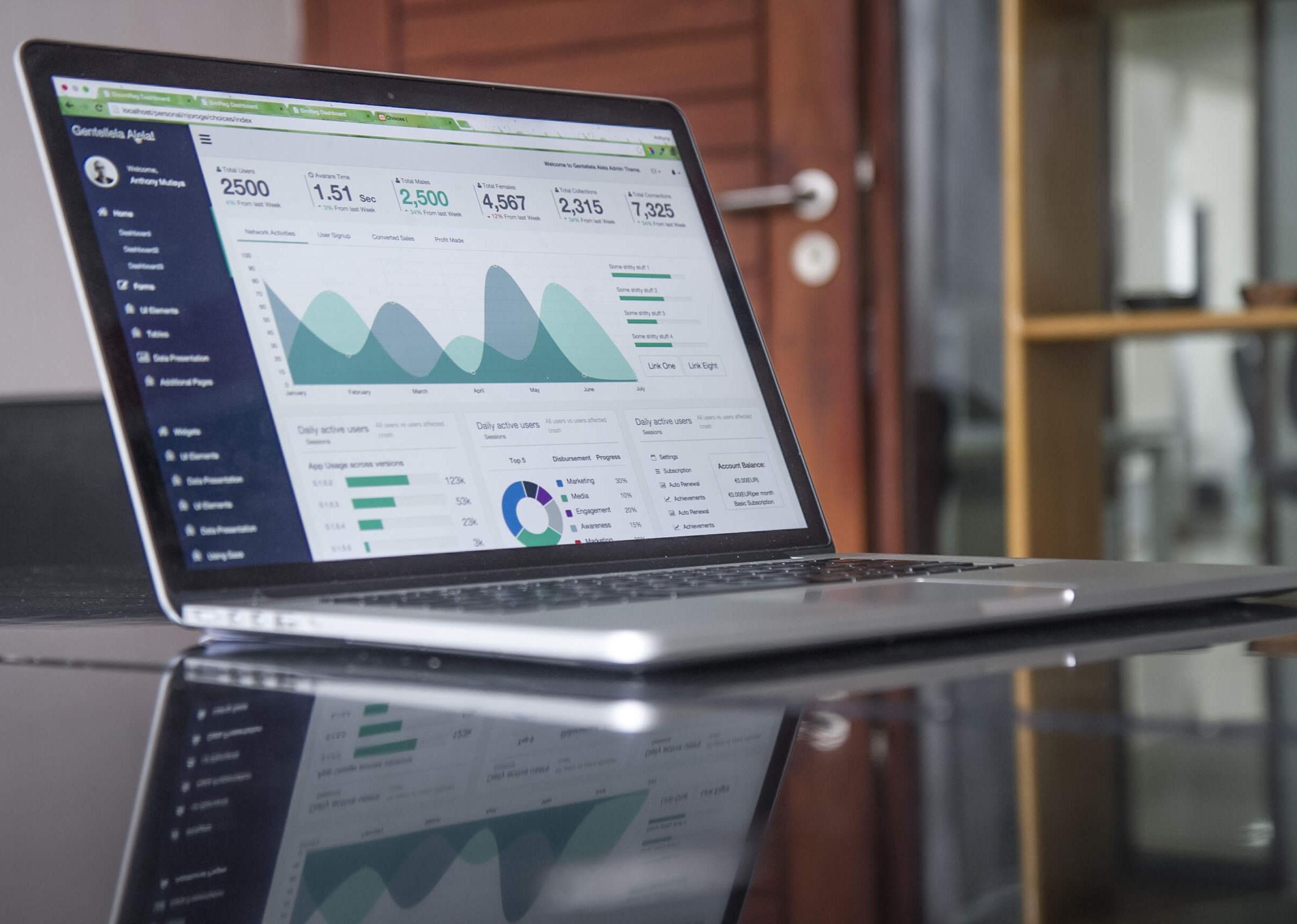 Content gap on social media postfity