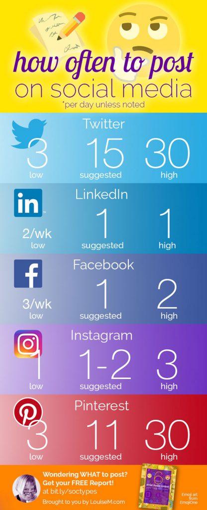 how-often-post-social-media-2019-infographic
