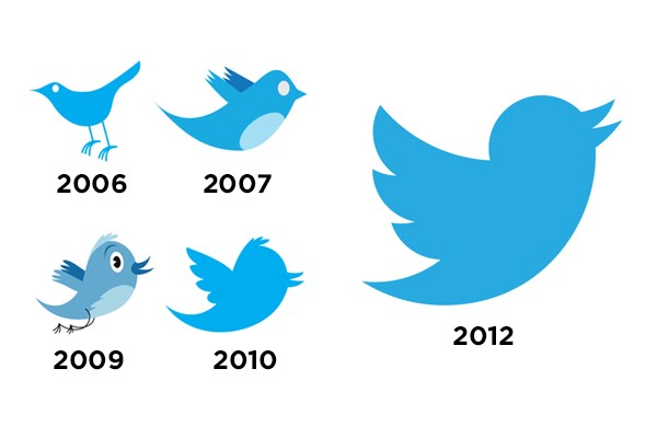 history of twitter postfity